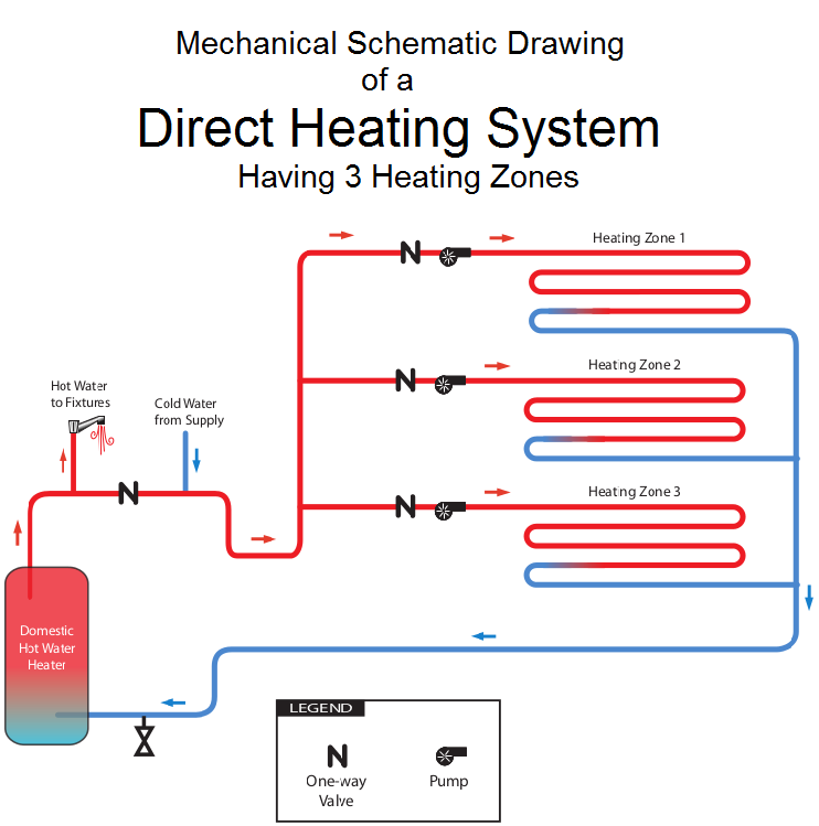 Piping Diagram For Radiant Floor Heat Wiring Diagram Schemes